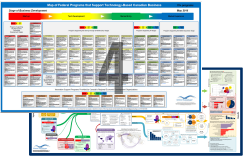organizational-ecosystem