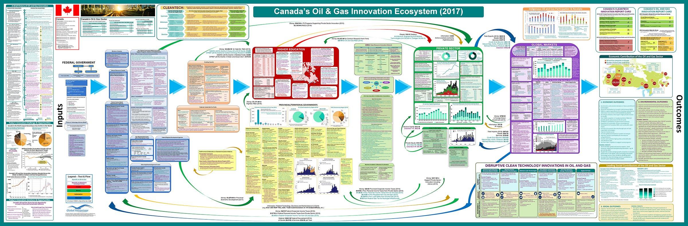 Oil & Gas Map Final