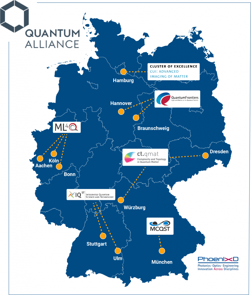 Clusters of Excellence Quantum Alliance